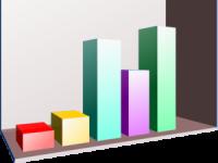 A graph comparing five columns